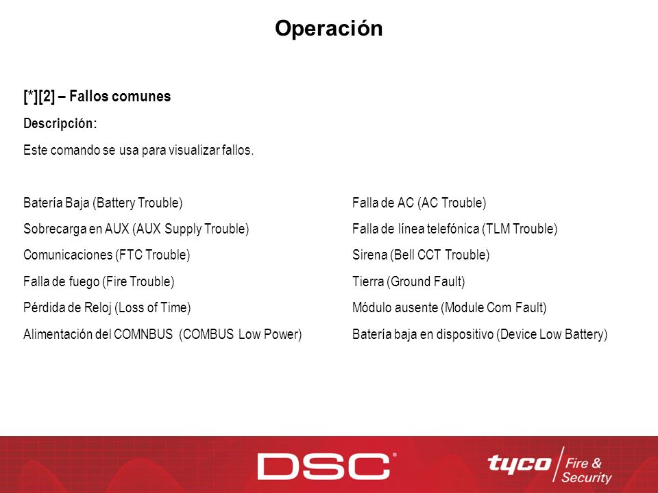 Operación [*][2] – Fallos comunes Descripción: